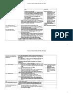 PFR Book Summary