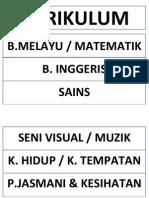 Label Bilik Mesyuarat