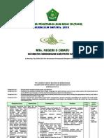 (5.1) Silabus IPA SMP_MTs. Kls VII Kurikulum 2013