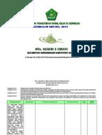 (6.3) Silabus IPS SMP_MTs. Kls.ix Kurikulum 2013