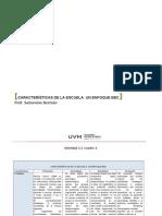 Cuadro Modelo Actividad 2.2