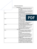 assignment professional development plan