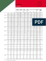 Tabelas de Seccoes Tubulares
