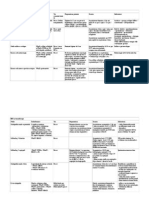 Tabelle medicina nucleare