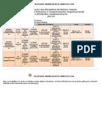 Cronograma Encontros Núcleo Comum 2013 2 Farmácia NOTURNO