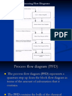 Engineering Flow Diagrams and P&ID