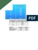 Parámetro W18