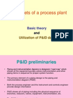 PandID Sheets of a Process Plant
