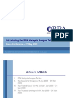 BPA Malaysia League Tables 1Q 2009