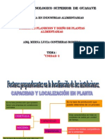 Factores Preponderantes Localicion de Instalaciones