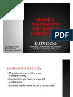 Unidad 2 Fundamentos históricos y conceptuales (avances)