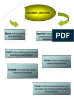 Diapositiva de Evaluacion