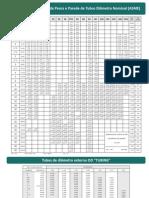 Tabela de Pesos e Parede de Tubos Diâmetro Nominal (ASME)