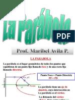 La Parabola Con Centro h k