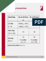 IEC_VoltageCorrectionFactors