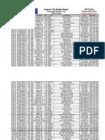 8 14 2013 Market Report
