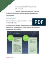 diferencias natural y juridica.docx
