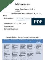 Generalidades estructura atòmica%2c enlaces