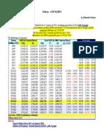 Taiwan – GDP 4Q2013