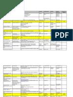 Company List(Ee) v3