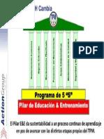 Rol de RRHH en El TPM. Ing. Raul a. Perez Verzini