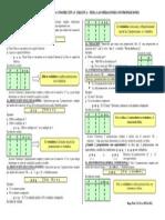 Operaciones Con Proposiciones-1ua (1)