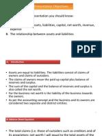 I-Module D- Unit 22-Balance Sheet Eq