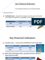 TATA finacial indicators PPT