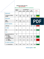 Colored Score Card 2012