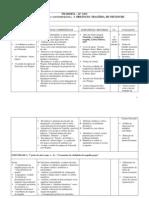 Sugestao de Programa Filosofia 3 ANO III.pdf