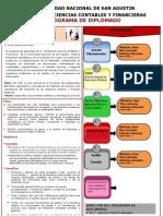Diplomado_sistemas Gubernamentales - Siaf, Seace, Osce