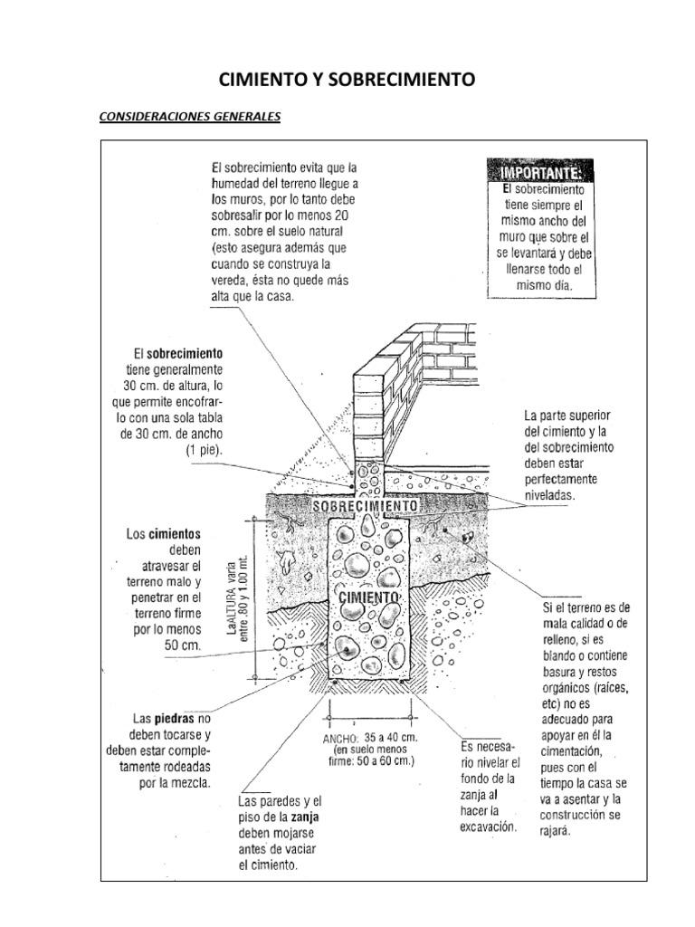 Cimiento y sobrecimiento for Como hacer un piso de cemento paso a paso