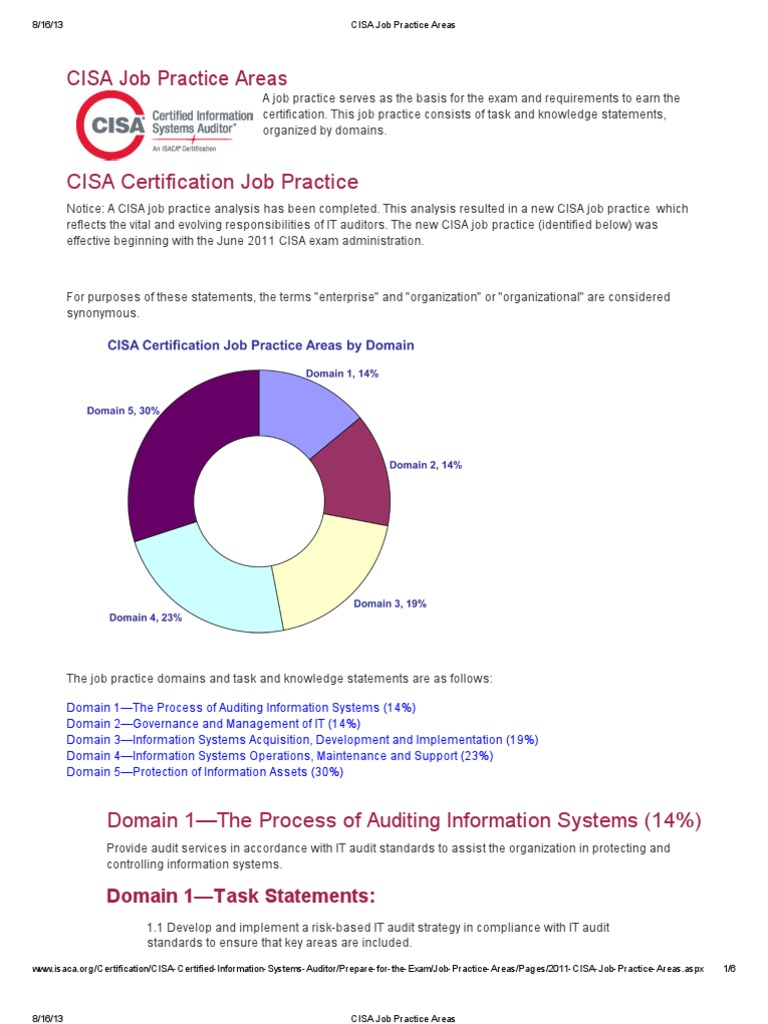 Cisa Areas Audit Online Safety Privacy