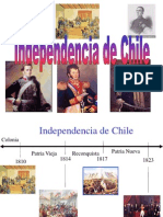 Independencia Chile