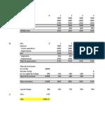Repaso Piura Finanzas II Parcial