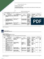 Planificacion Lectiva Fundamentos de La Pr y Tecnicas Preventivas 2012 - Pev