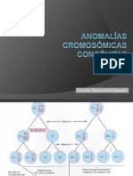 Anomalías cromosómicas congénitas