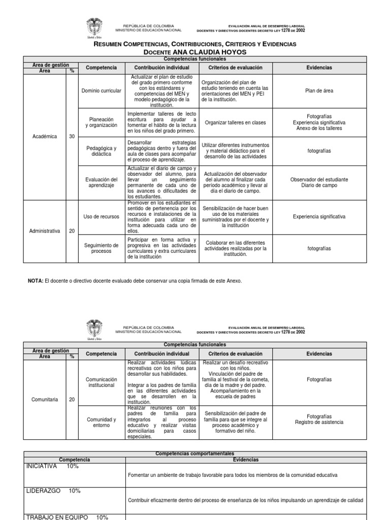 Groß Formato De Resumn Curriculares En Wort Bilder - Entry Level ...