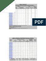 traço.pdf