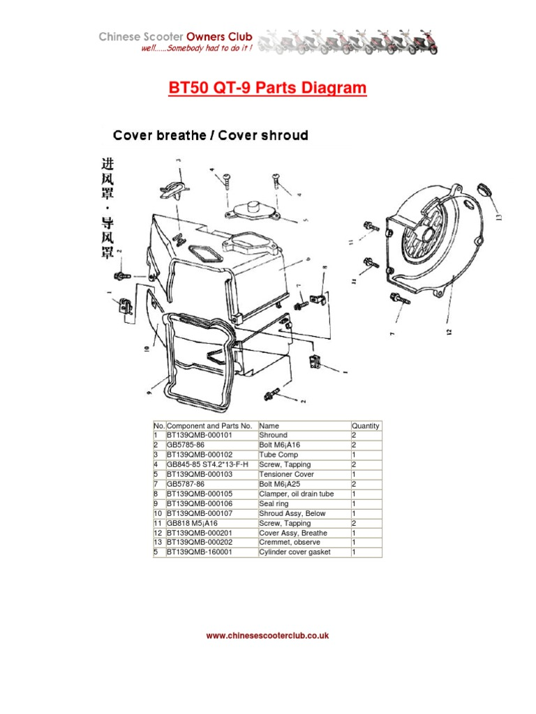 Baotian Bt50 Parts United States Navy Sea Ls Sports 50qt Moped Wiring Diagram