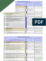 55388492-Lista-de-Chequeo-ISO-9001-2008