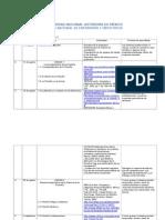 Progama operativo Filosofía y Enfermería 2014-1