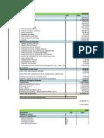 Cronograma financiero