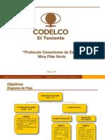 Protocolo de Trabajo Prueba Conexiones de Zanja