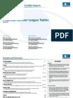 Merger Market Financial Advisor League Table q 12013