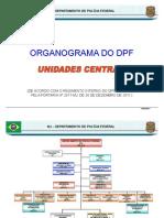 Organograma PF