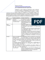 DOFA; Ventajas Competitivas y Comparativas Del Tolima