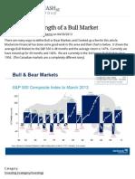 The Average Length of a Bull Market _ Roberts Nash