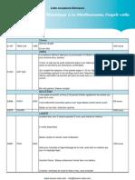Liste Occasions Deriveurs 2013-08-18