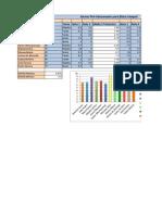 Prova de Excel